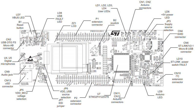 STM32F412G_DISCOVERY Top Layout