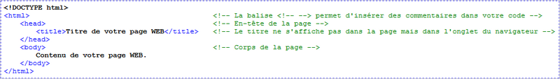 Copie d'écran code minimum d'une page HTML